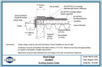 h-s-202-roof-edge-gutter