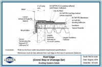 h-s-203-roof-edge-gravel-stop-or-drainage-bar