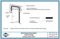 h-s-221-mid-parapet-termination-cap-flashing
