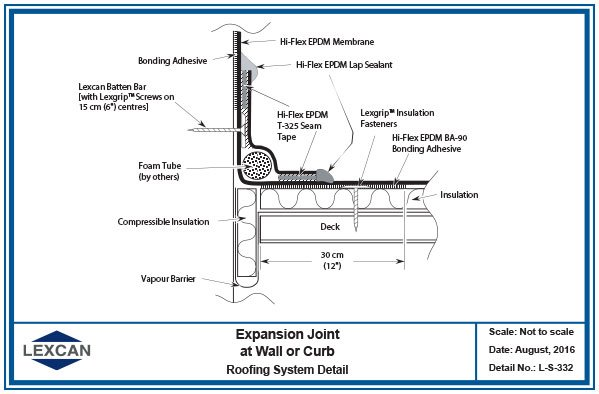 Expansion Joint Flashing : Roof to wall expansion joint best
