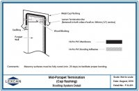 p-s-221-mid-parapet-termination-cap-flashing